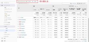 Googleアナリティクスの地域情報の確認方法7