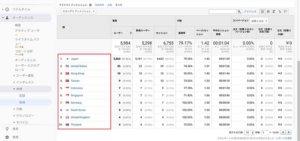 Googleアナリティクスの地域情報の確認方法2