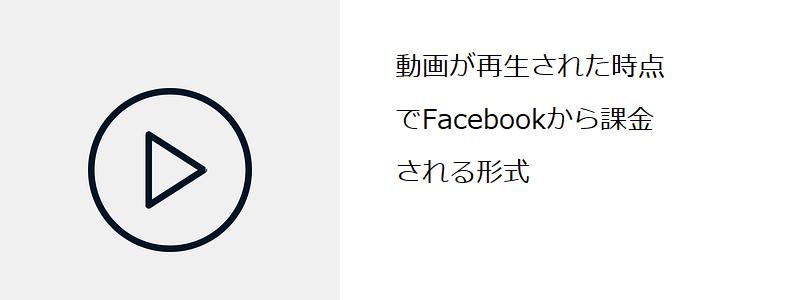 Facebook広告動画再生課金の説明