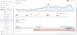 GoogleアナリティクスでYouTubeの計測をする方法9