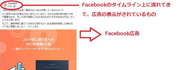 Facebook広告の具体例の画像
