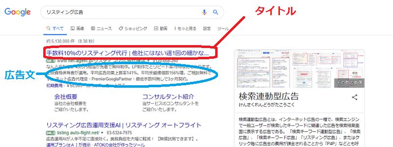 Googleにおけるリスティング広告の文字数の説明画像