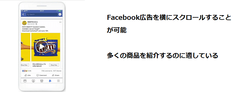 Facebook広告カールセル広告の説明画像