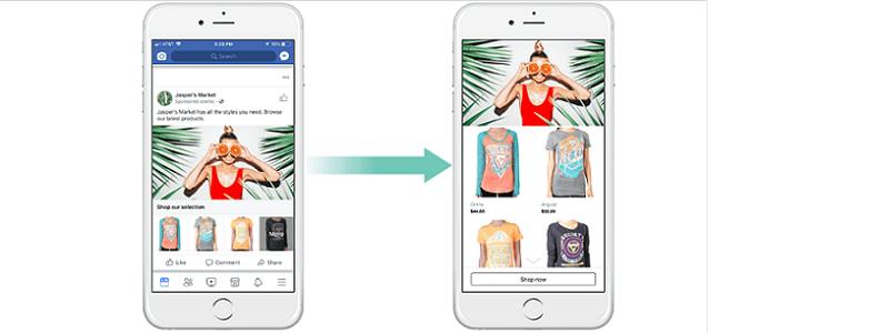Facebook広告のコレクションの説明