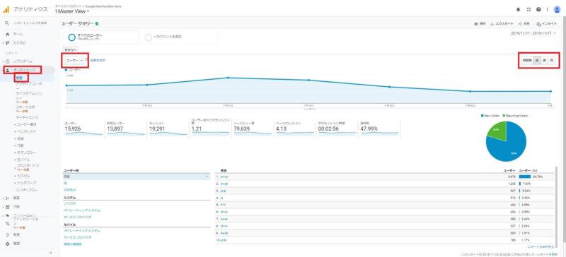 Googleアナリティクスのデモアカウントのデータ