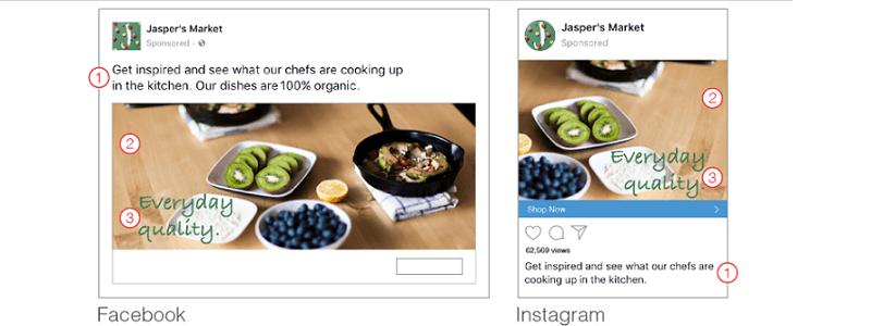 Facebook広告の画像の説明画像