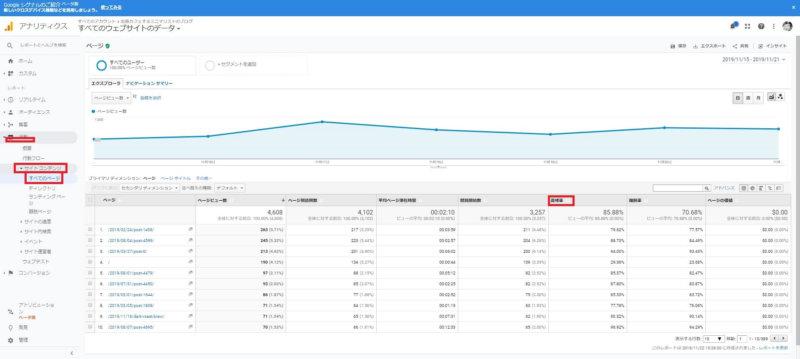 Googleアナリティクスのページごとの直帰率