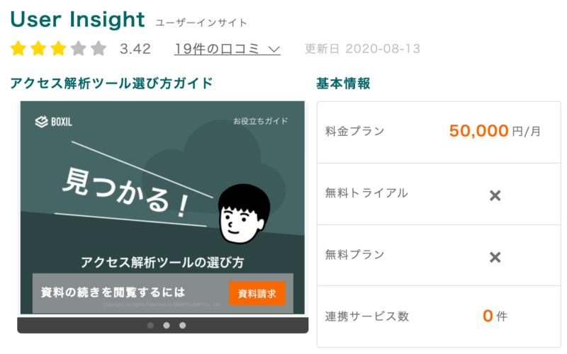 ヒートマップツール「User Insight」