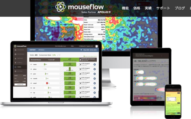 ヒートマップツール「Mouseflow」