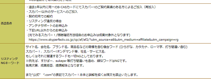 リスティング広告ngキーワード説明画像