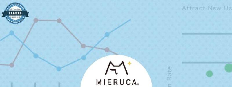 株式会社Mierucaの紹介
